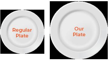 Big Plate Comparison